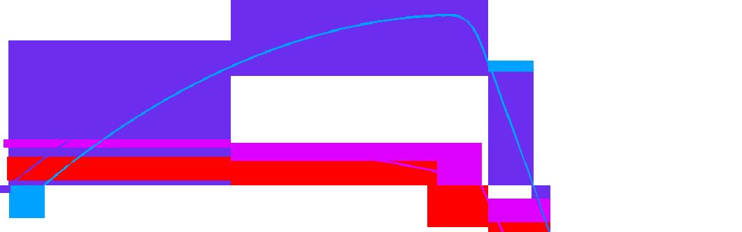 Wykres chiptuningu ciągnika